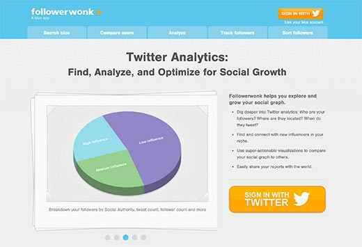 21 ابزار مانیتورینگ رسانه های اجتماعی برای کاربران وردپرس! 12