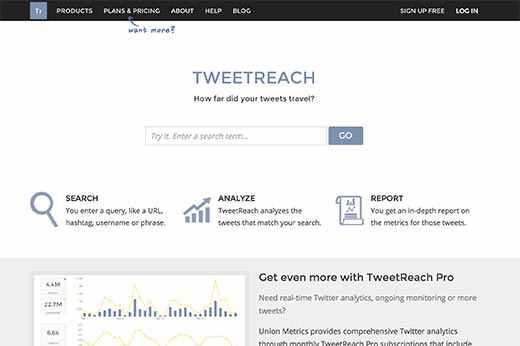 21 ابزار مانیتورینگ رسانه های اجتماعی برای کاربران وردپرس! 17