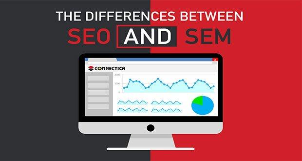 تفاوت بین SEO و SEM در چیست؟