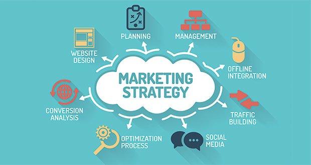 پرسش های تحقیق بازار برای کمک به استراتژی بازاریابی!